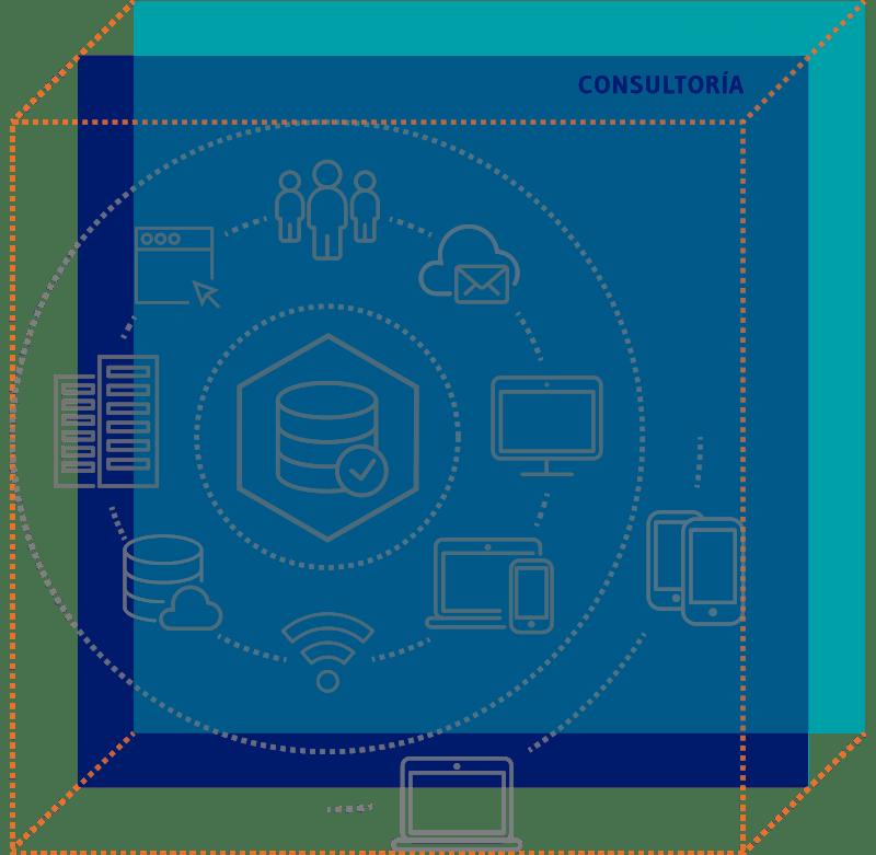 Consultoría y Auditoría de Ciberseguridad